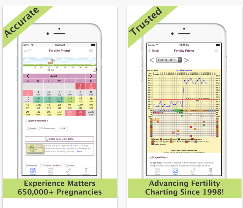 Screen shots of in app screens in fertility friend app
