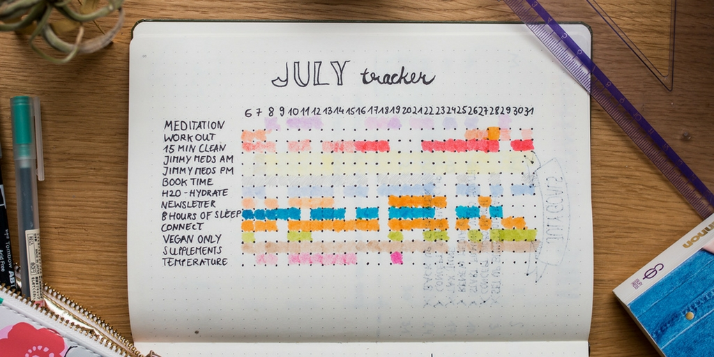 http://www.teaandtwigs.de/how-to-the-ultimate-bullet-journal-set-up/