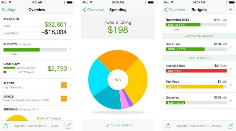 Screenshot of Mint Finance App with Overview, Spending pie chart, and budget bar graphs