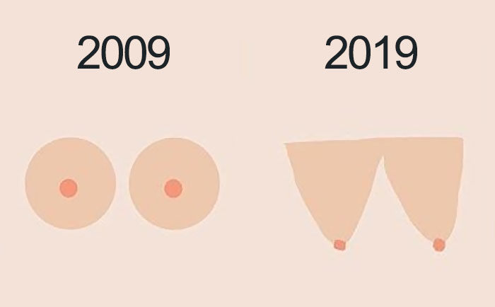 Two graphics are shown side by side. Under 2009 is an illustrated sketch of a set of perky boobs, under 2019, the boobs are sagging.