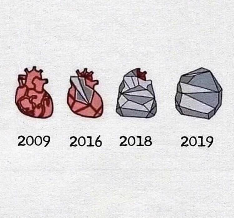 Four heart pictograms are shown respectively under 2009, 2016, 2018, and 2019. Starting with a red heart, it becomes encased in stone over time.