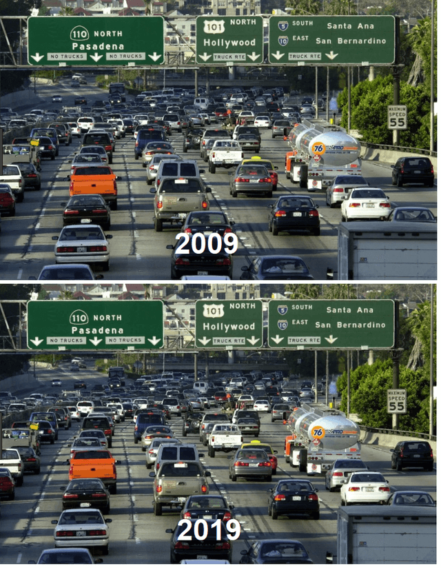 The same image of heavy traffic is shown twice. Once under 2009, the second time under 2019.