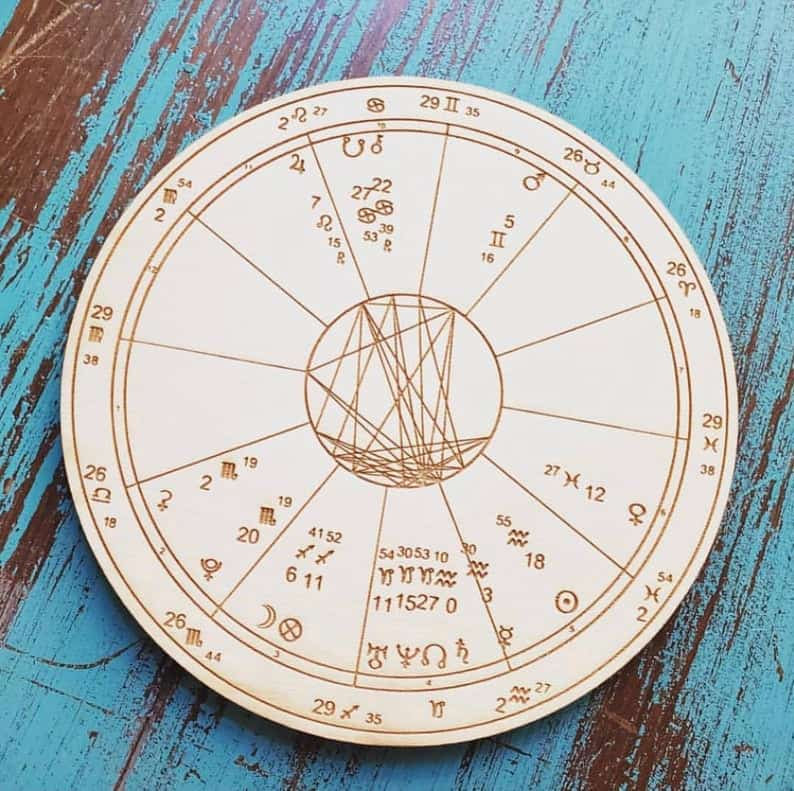 A woden engraving of someone's zodiac chart against a blue and brown background.